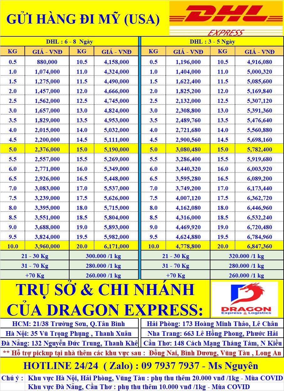 DHL Tại Quận Tân Bình - Dragon Express - Tất cả qui trình nhận và đóng hàng cho khách kỹ và đảm bảo