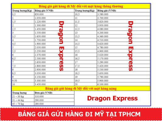 bang-hang-guii-hang-di-my-tphcm